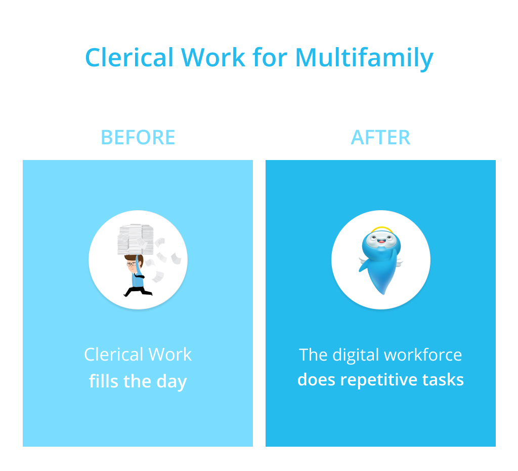 Clerical Work: Before and After the Digital Workforce