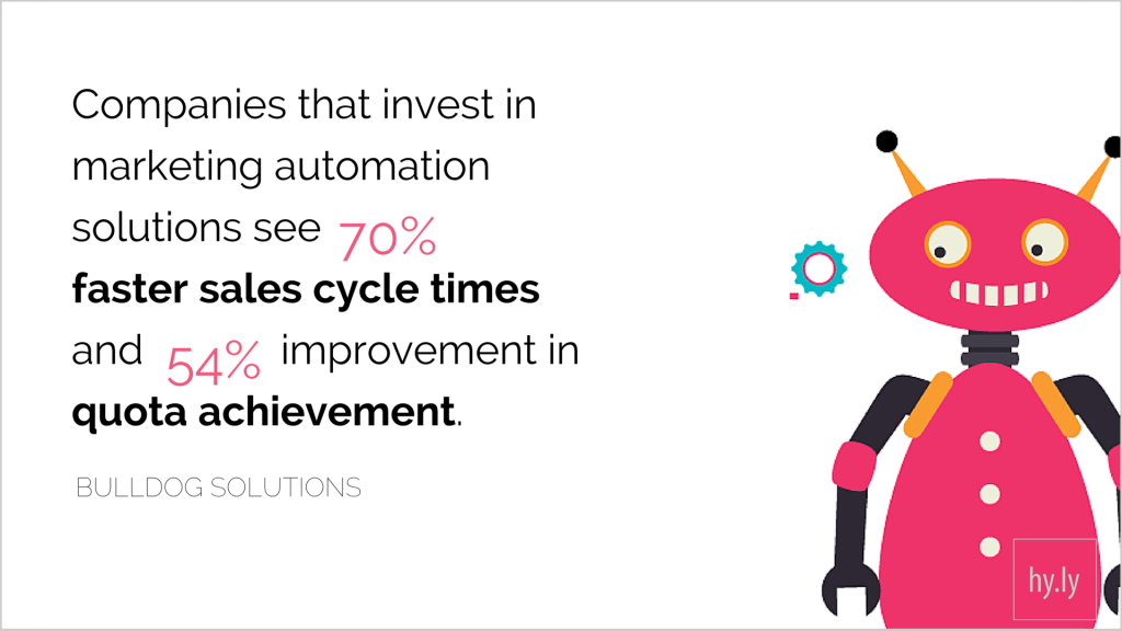 Companies that invest in marketing automation see 70% faster sales cycle times and 54% improvement in quota achievement.