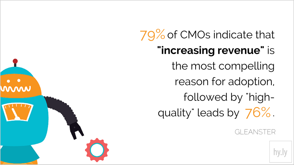 79% of CMOs indicate that increasing revenue as the most compelling reason for adopting marking automation. – Gleanster