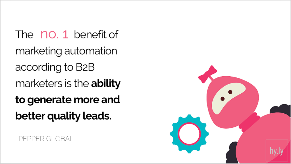 The number 1 benefit of marketing automation according to B2B marketers is the ability to generate more and better quality leads. – Pepper