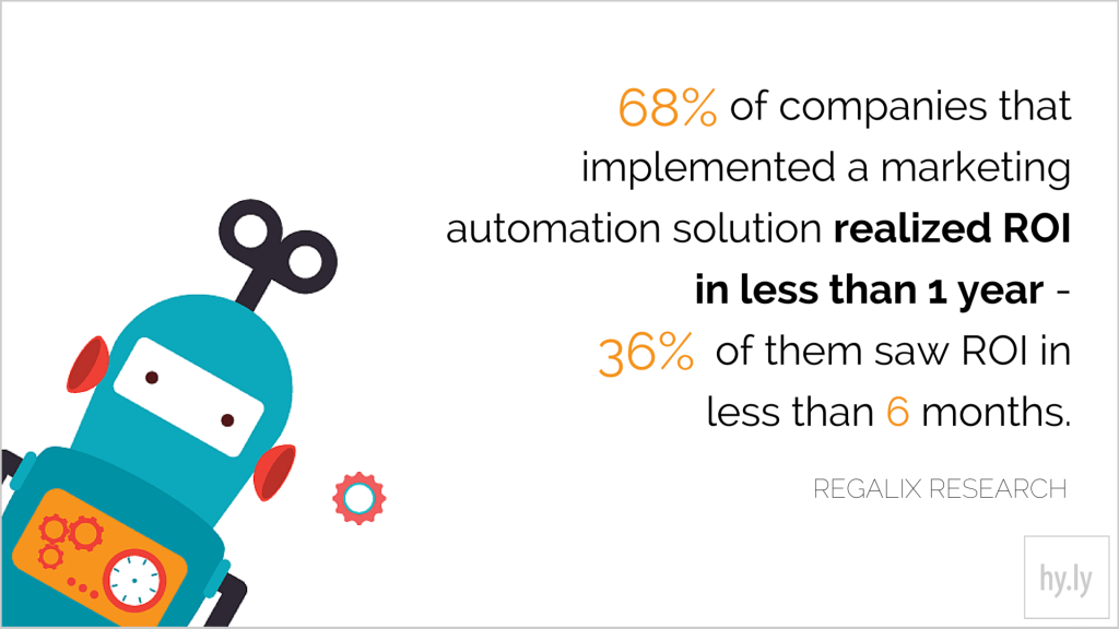 """68% of companies that implemented a marketing automation solution realised ROI in less than 1 year - 36% of them saw ROI in less than 6 months."