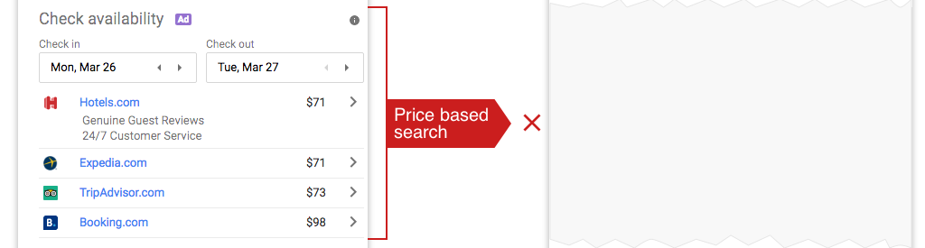 Price-based search