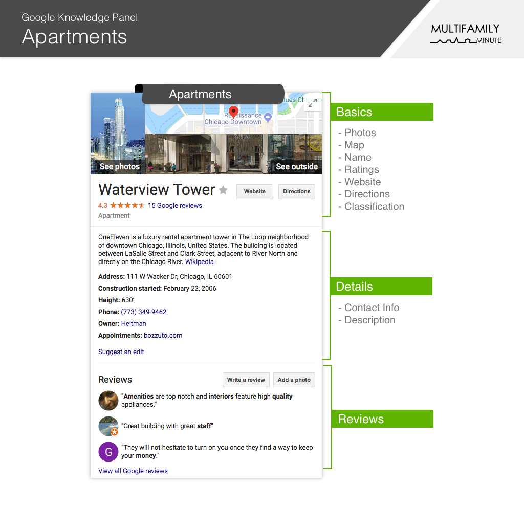 Apartment Knowledge Graph