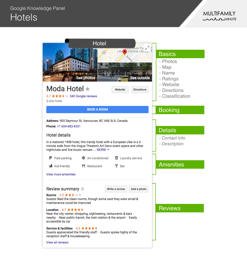 Hotel Knowledge Graph