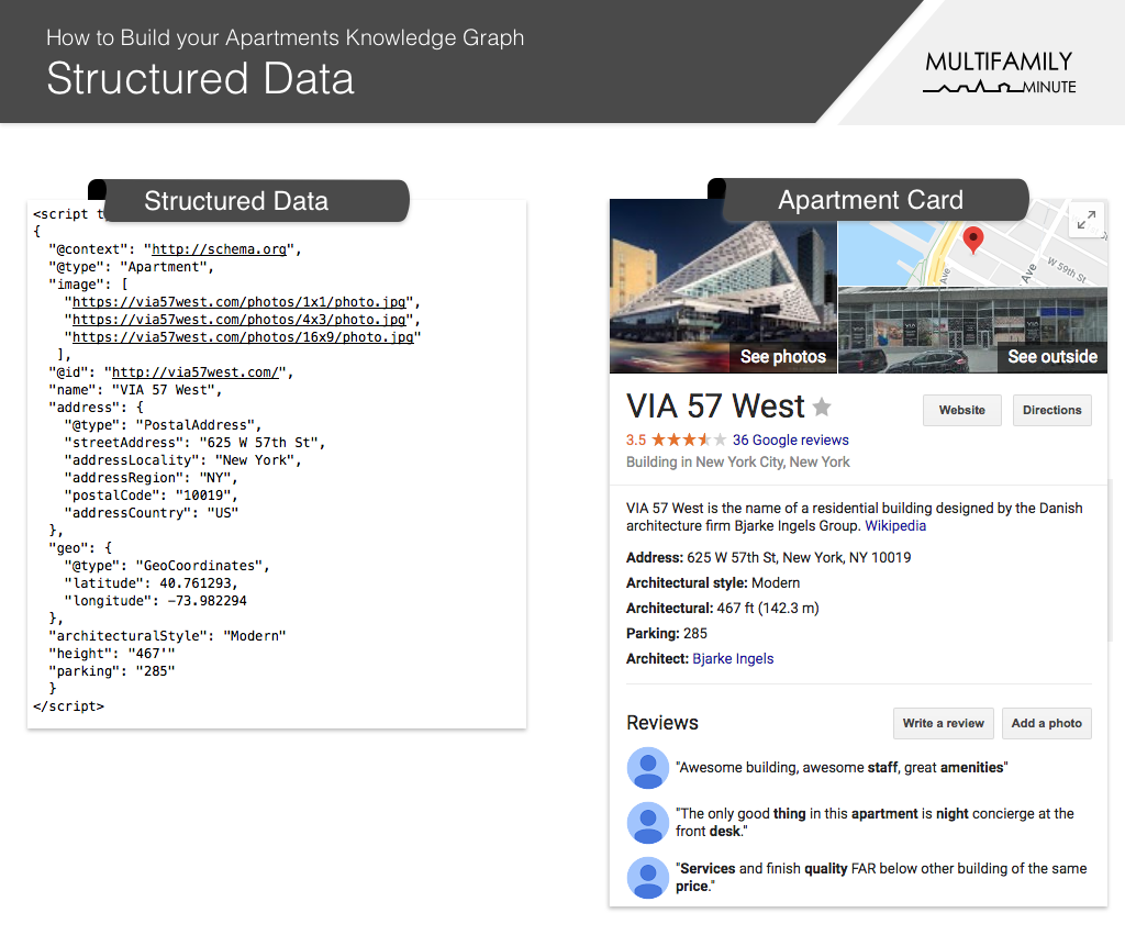 Via 57 West Structured Data Example